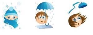 Что такое метеозависимость